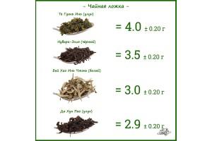 Конвертер для чая или сколько грамм в ложке чая